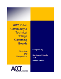 State Report 2012