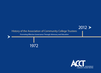History of ACCT 2012